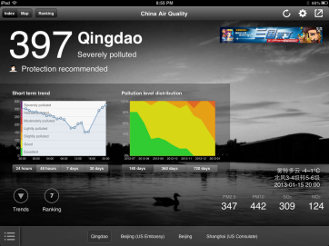 Tuesday night's pollution count in Qingdao.